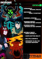 MYRIAD: Demons - Bestiary Entry by LulzyRobot