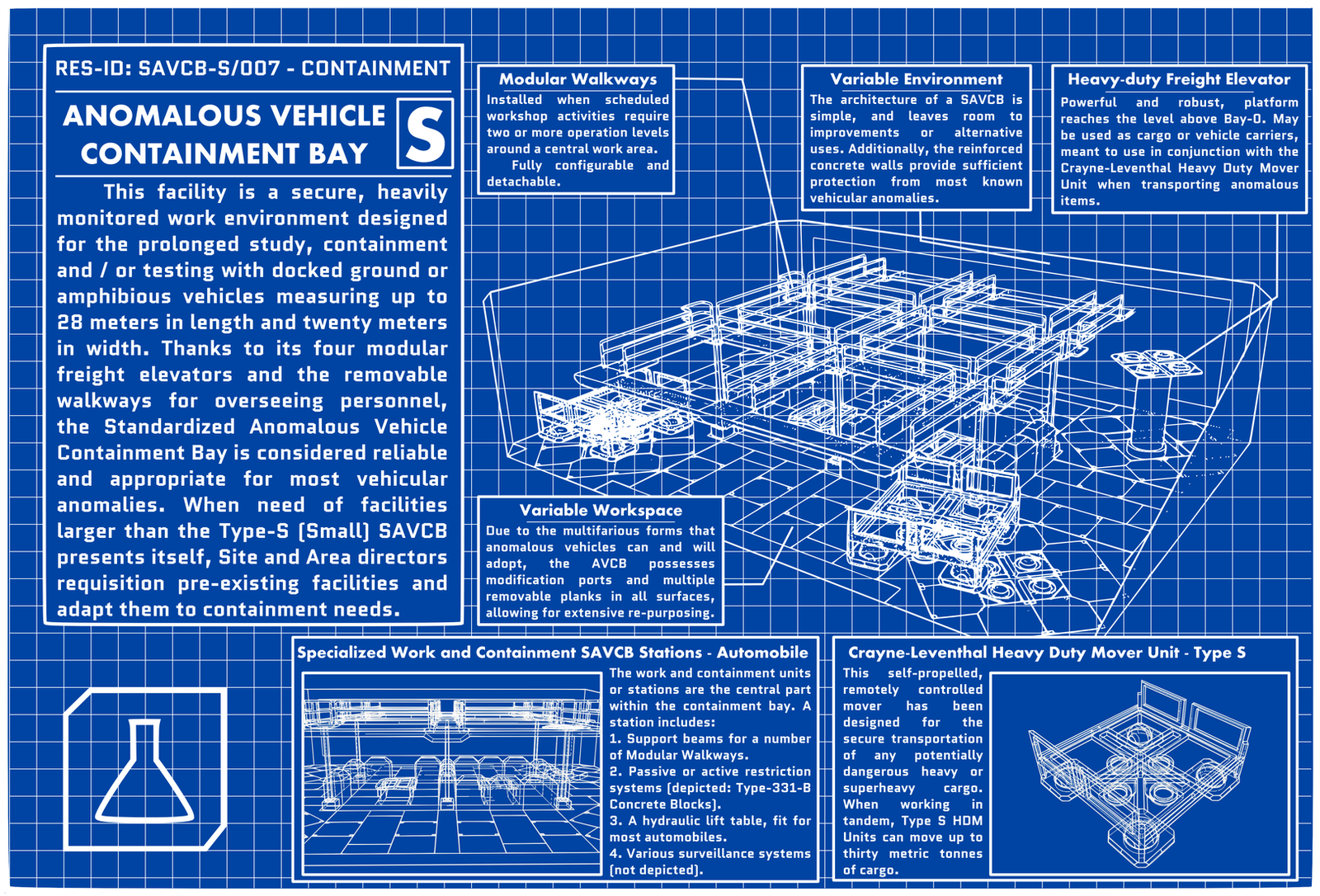 Http Www Scp Wiki Net Forum T 1056361 Foundation Mock Up Blueprints