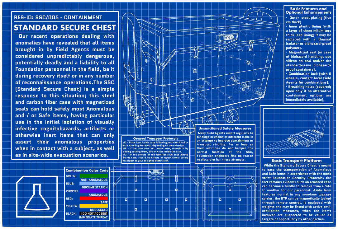 GFL - The SCC [Standard Secure Chest] - Suggestions - Games