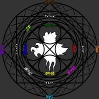 Elemental Magic Circle by faded-reflektion