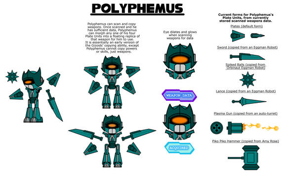 Polyphemus The Gizoid - FC Reference - Plate Units