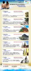 Newsletter for Travel by vinkrins