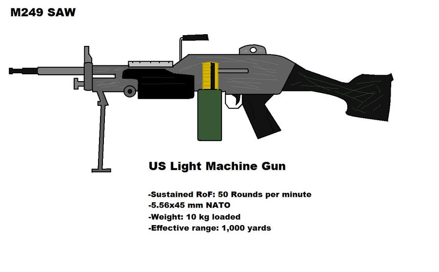 Weapon Art  M249 SAW b...