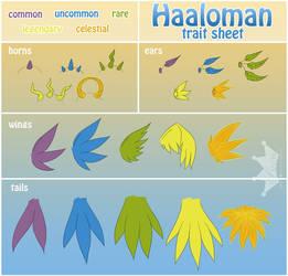 Haaloman Traits by MamaLantiis