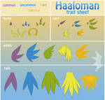 Haaloman Traits by iLantiis