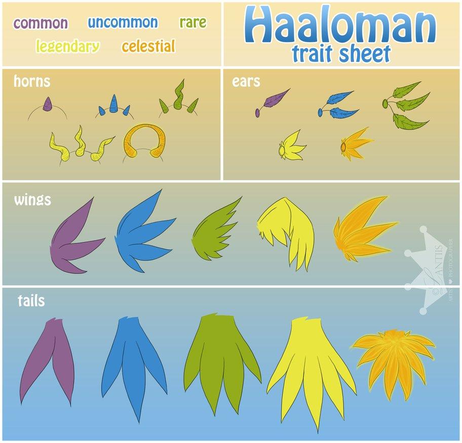 Haaloman Traits by iLantiis