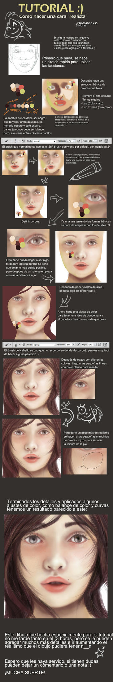 Realistic face tutorial by millegas