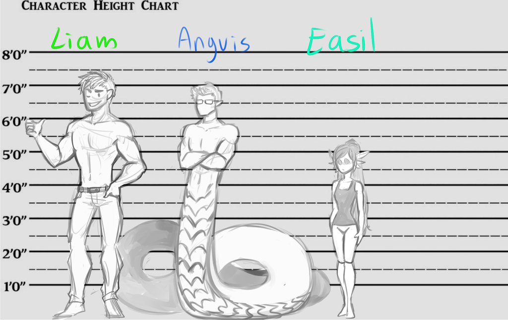 Height Chart by Dovekies