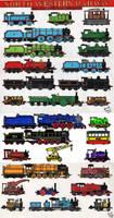 North Western Railway Engines- Parts I and II