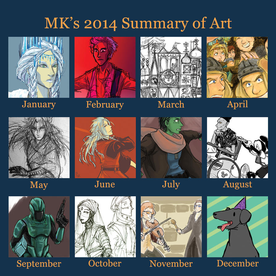 Meme: Art Sum-Up 2014 by soggymuffinhead