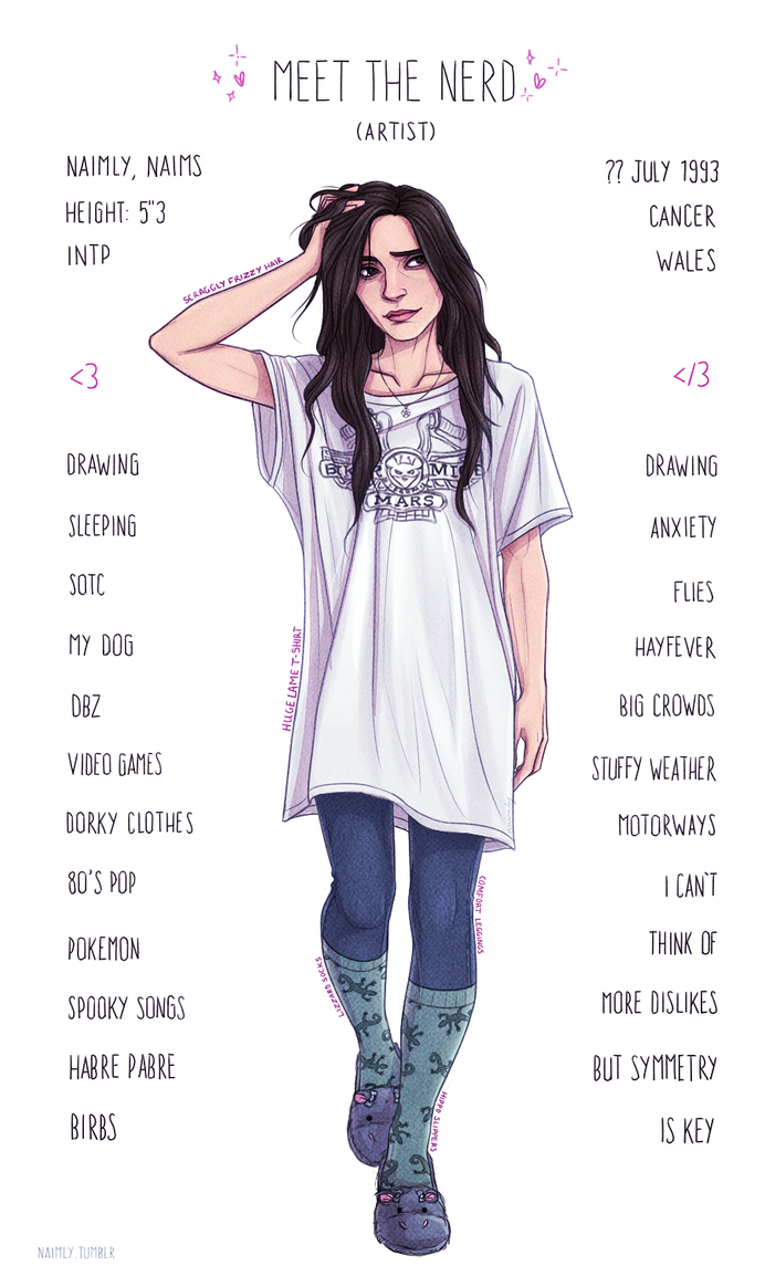 Meet the Artist Tag Thing (Nerd) by Naimly on DeviantArt
