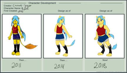 Character Developement -Ryami- by Coconut-Jaguar