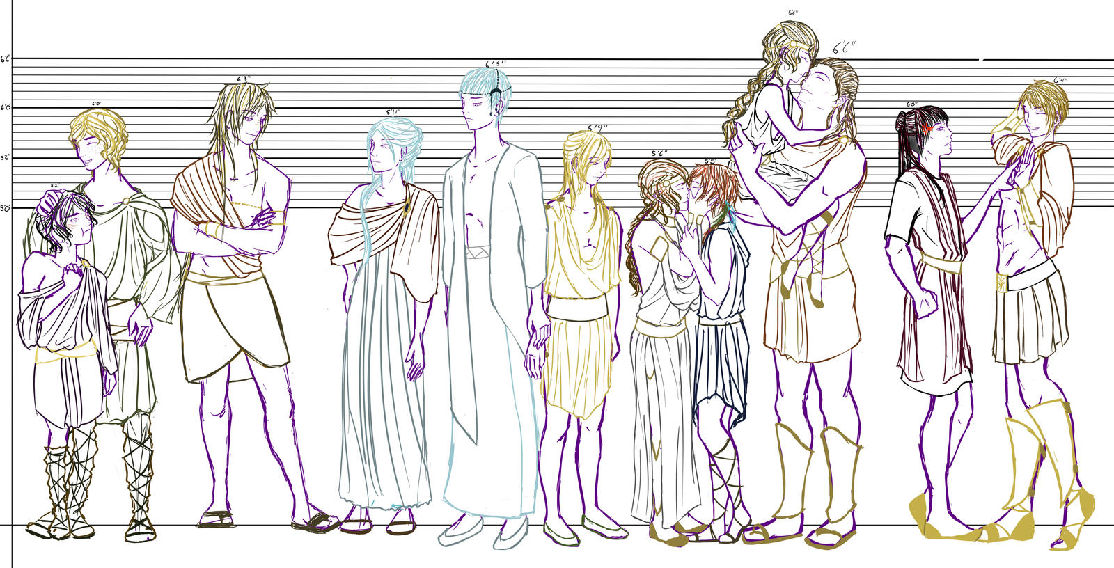 Group Height Chart by sayasamax3