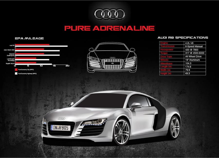 Audi R8 Poster By Jilljay On Deviantart