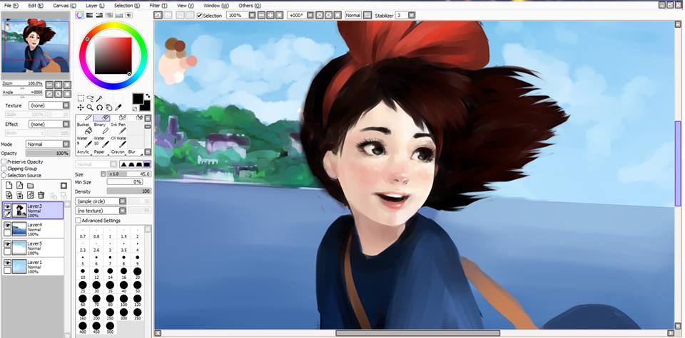 Kiki delivery service WIP by Cate397