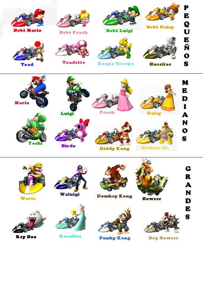 Mario Kart Wii Characters By Daisyxluigilove On Deviantart