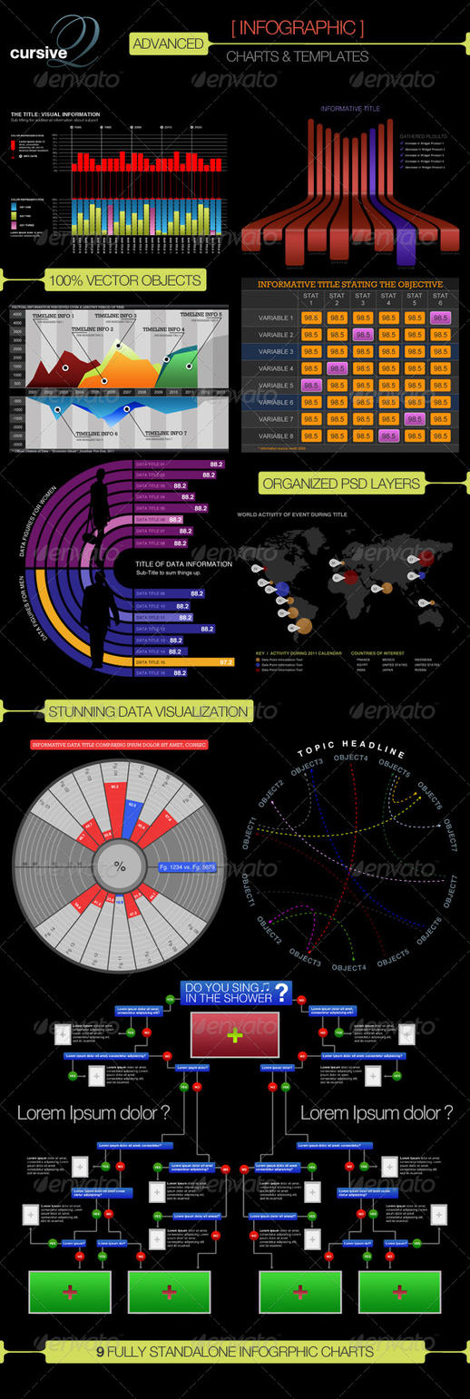 Advanced Infographic Charts by CursiveQ-Designs