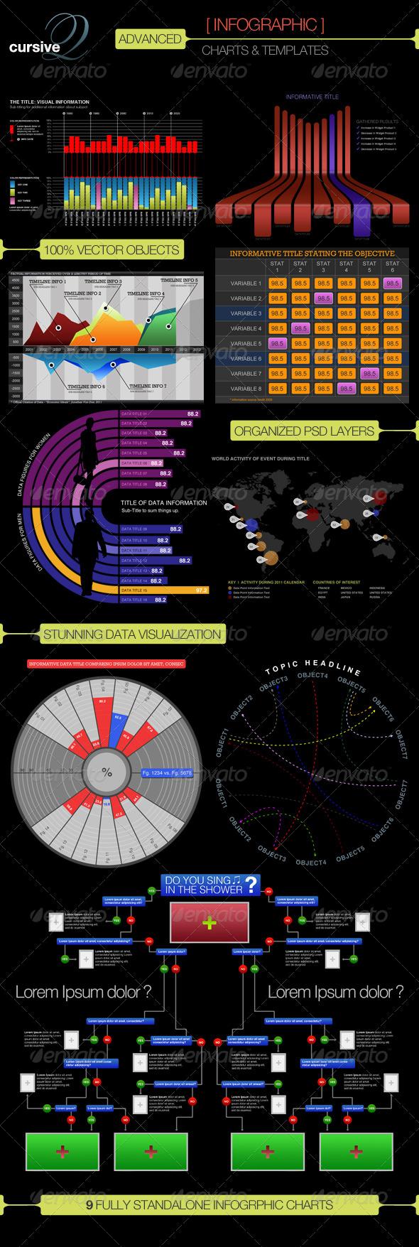 Advanced Infographic Charts by CursiveQ-Designs
