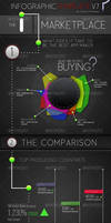 Infographic Template and Charts V7