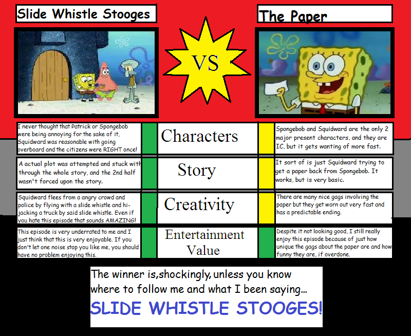 Episode VS: Slide Whistle Stooges VS. The Paper by Marioking9834