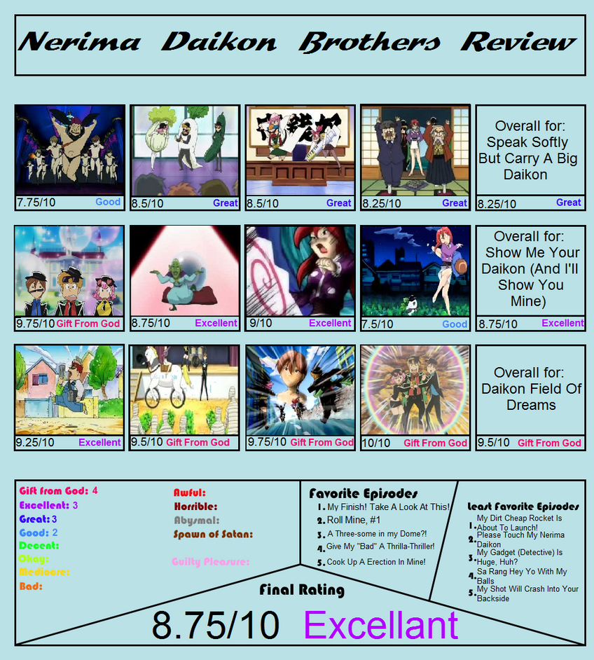 Nerima Daikon Brothers Series Review by Marioking9834