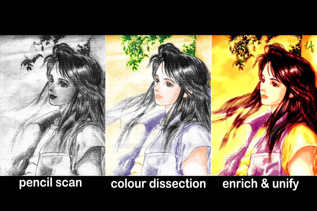 Sara from pencil sketch to digital colour by liffff