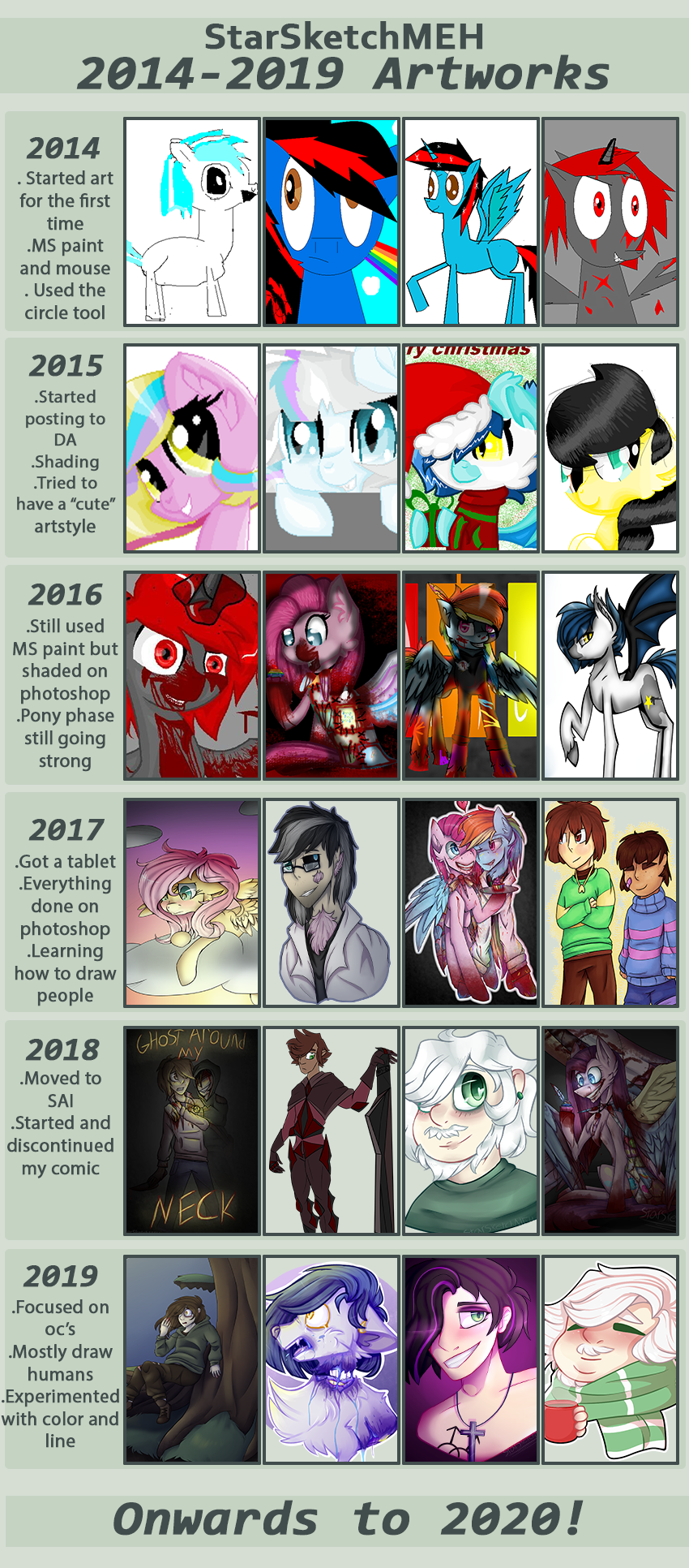 2014-2019 Improvement Meme
