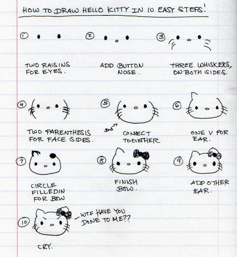 How to draw Hello Kitty by