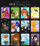 2015 Summary of Art by lemurcat