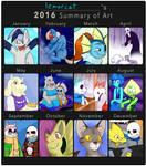 2016 art summary meme by lemurcat