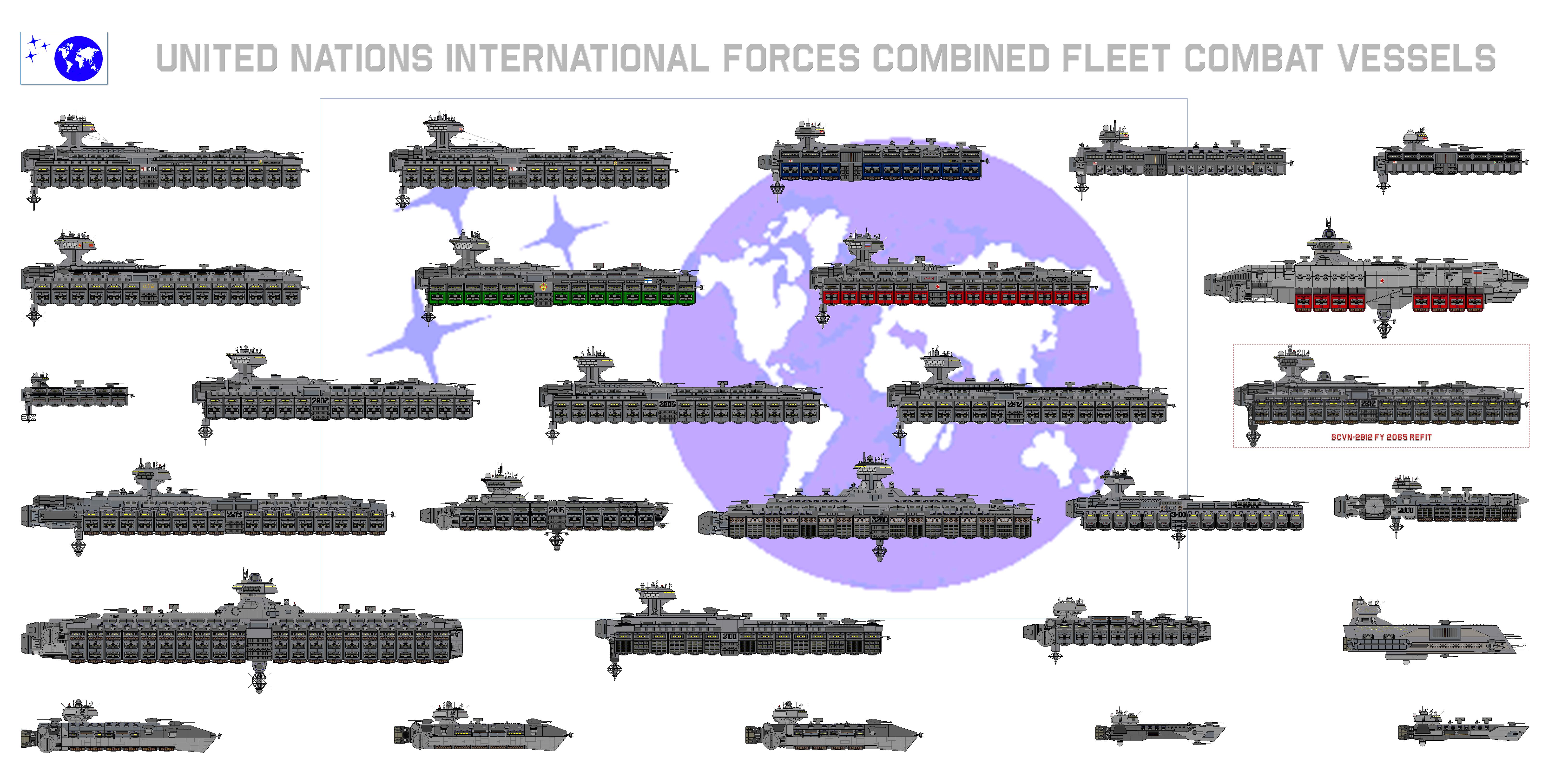 UN IFOR Combined Fleet Combat Vessels By