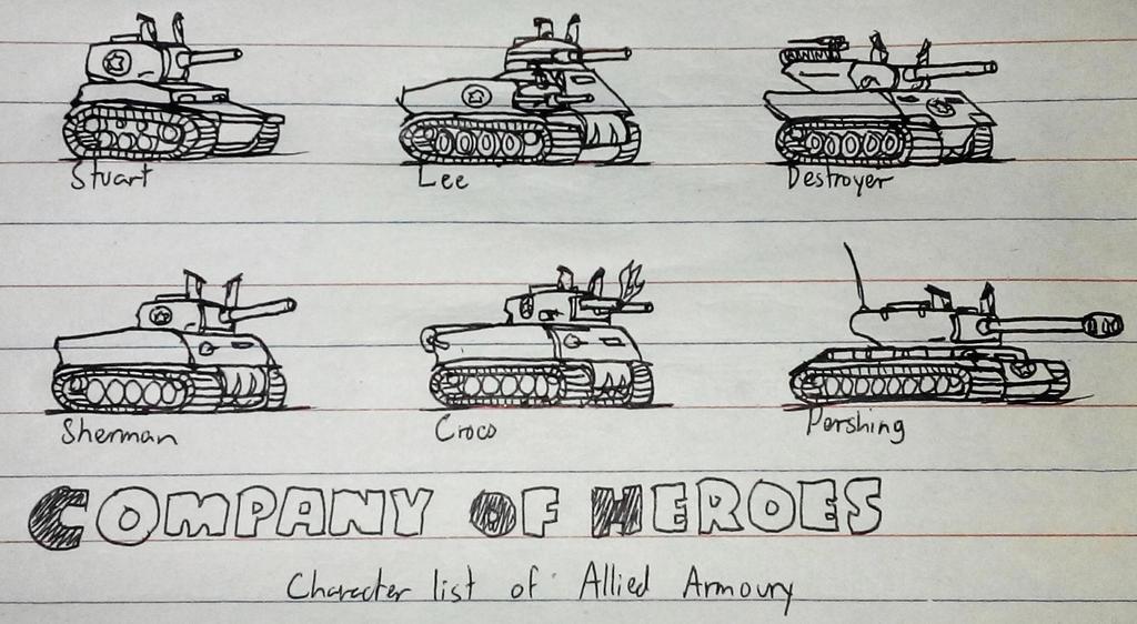 allied war machine