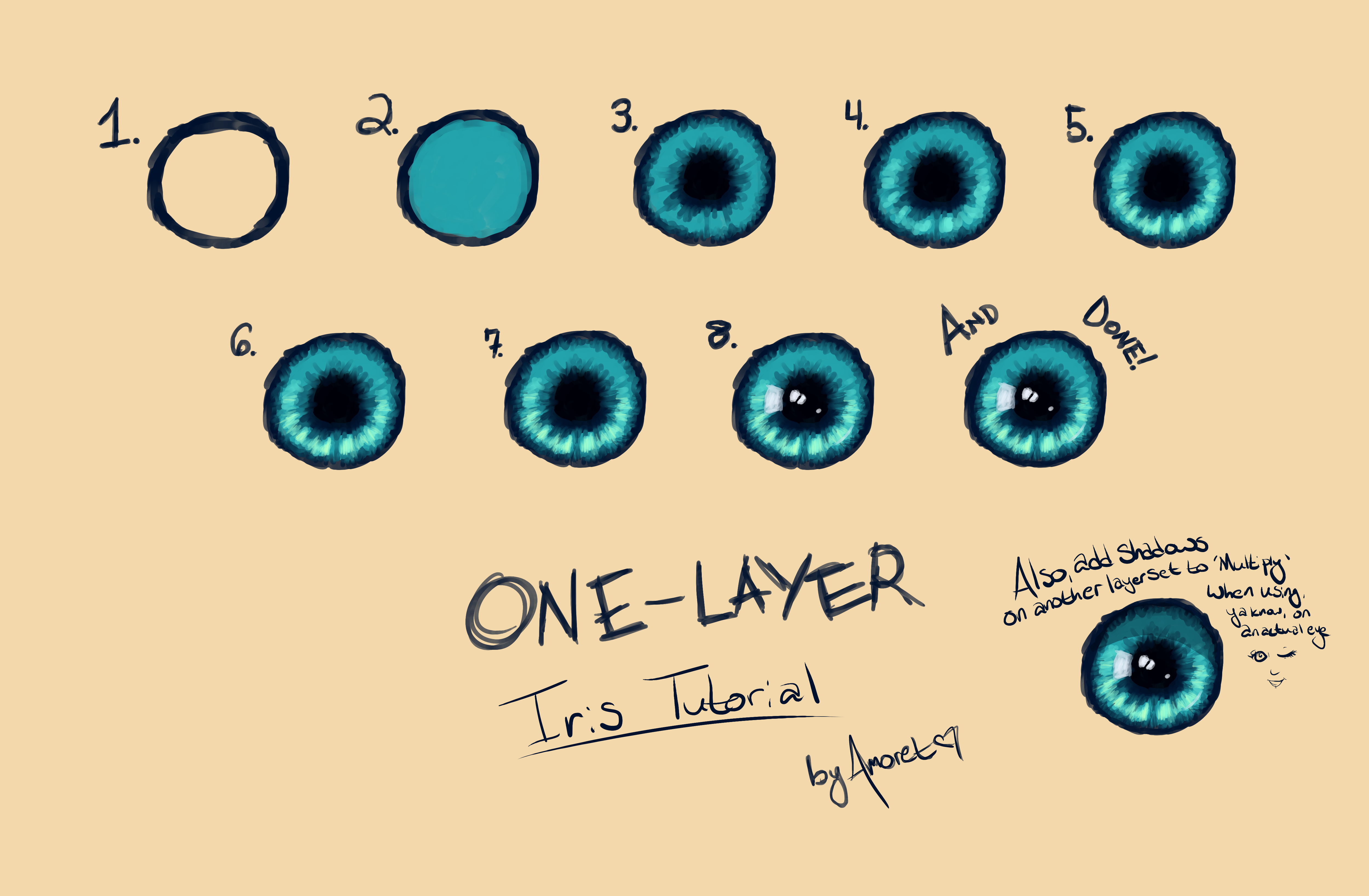 Drawing realistic eyes: how to draw a blue iris youtube.