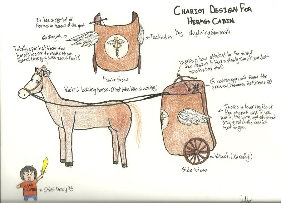 Chariot design for Her...