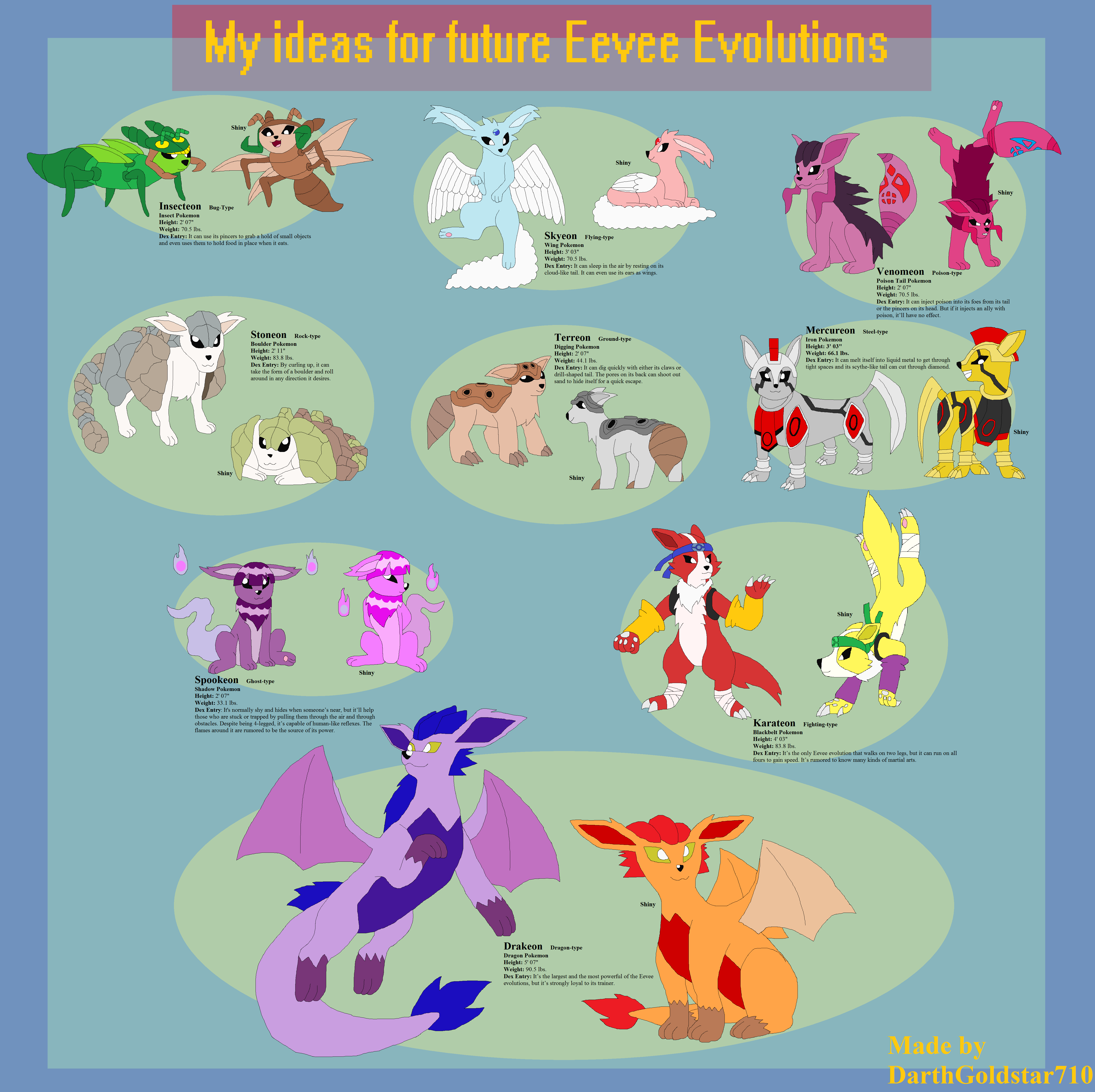 Future Eevee Evolutions by DarthGoldstar710 on DeviantArt