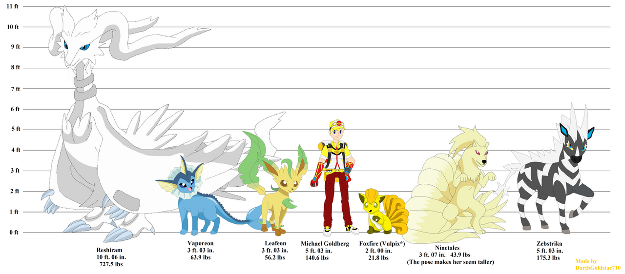 Pokemon oc michael goldberg and his team by darthgoldstar710 on