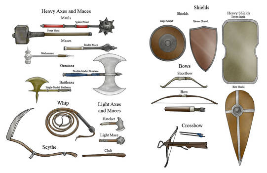 Weapon Diagram 2