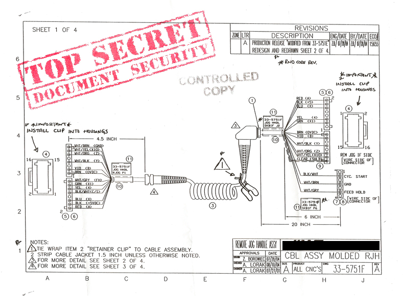 10 Fascinating Sealed and Secret Documents
