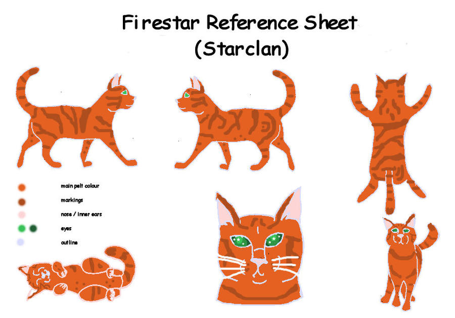 Can Starclan Cats Have Kits