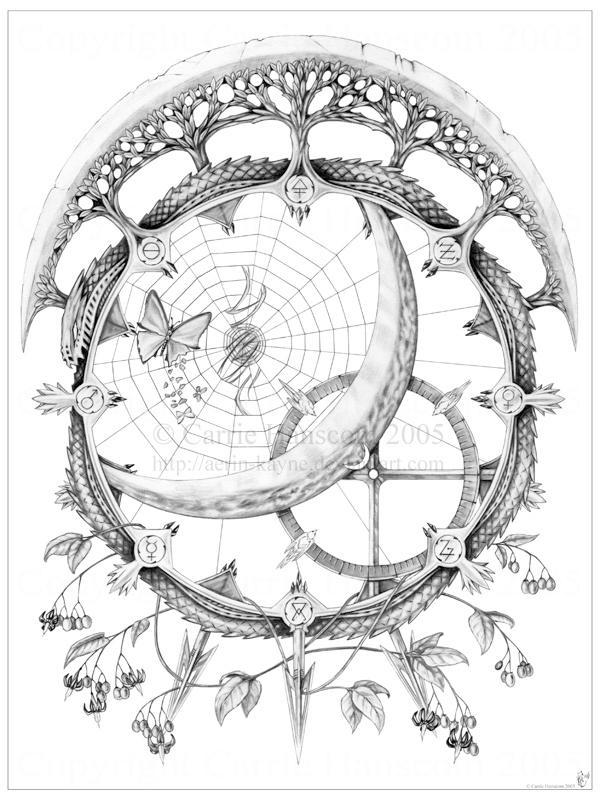 Alchemy Symbols By Lizzy23 On Deviantart