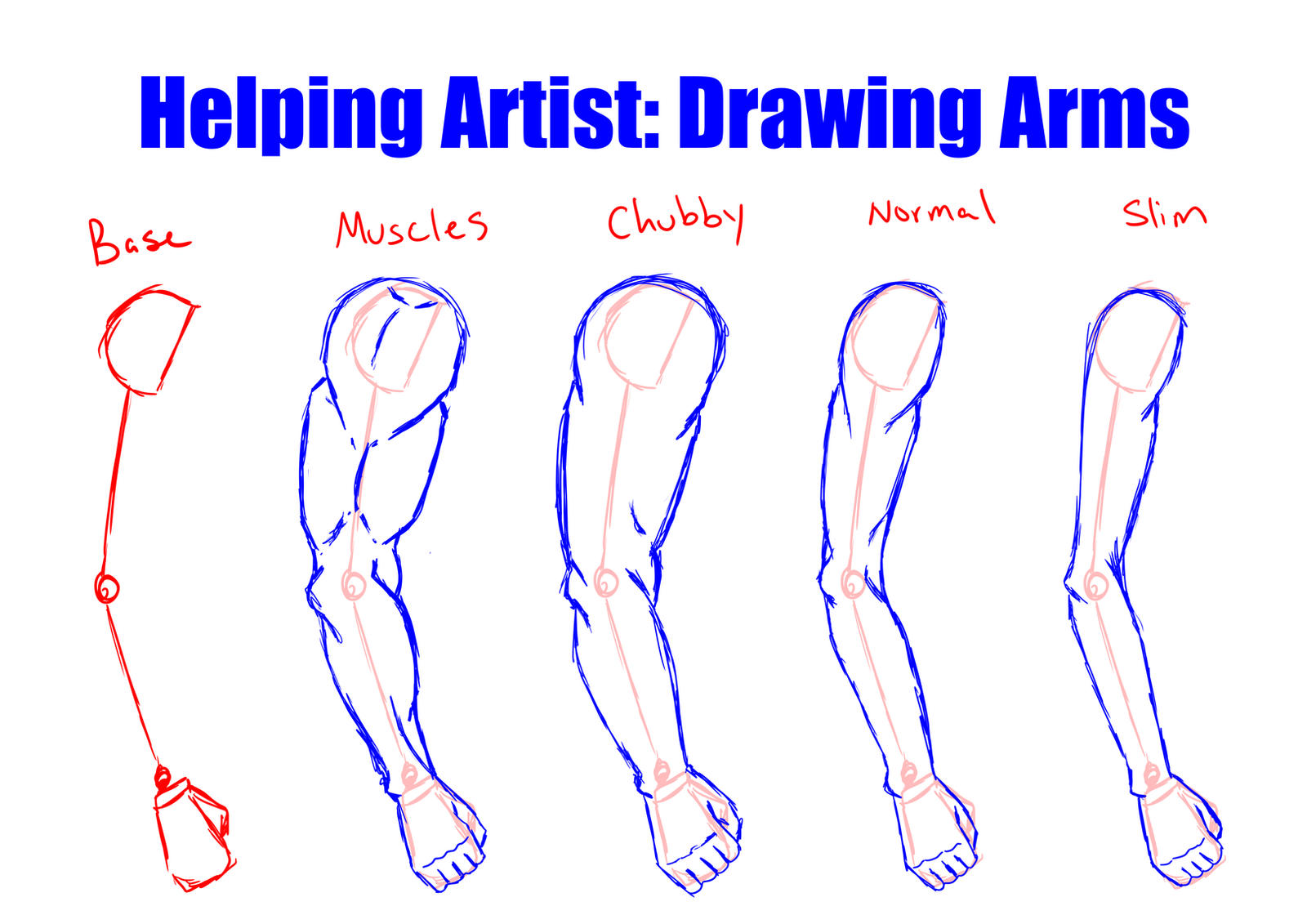 how to draw arms on a person