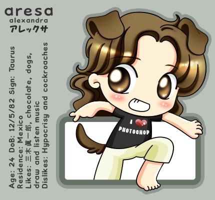 aresa's Profile Picture