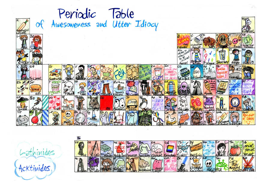 Periodic table of awesomeness by xice firex on deviantart periodic table of awesomeness by xice firex urtaz Images