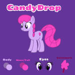 CandyDrop's Reference Sheet