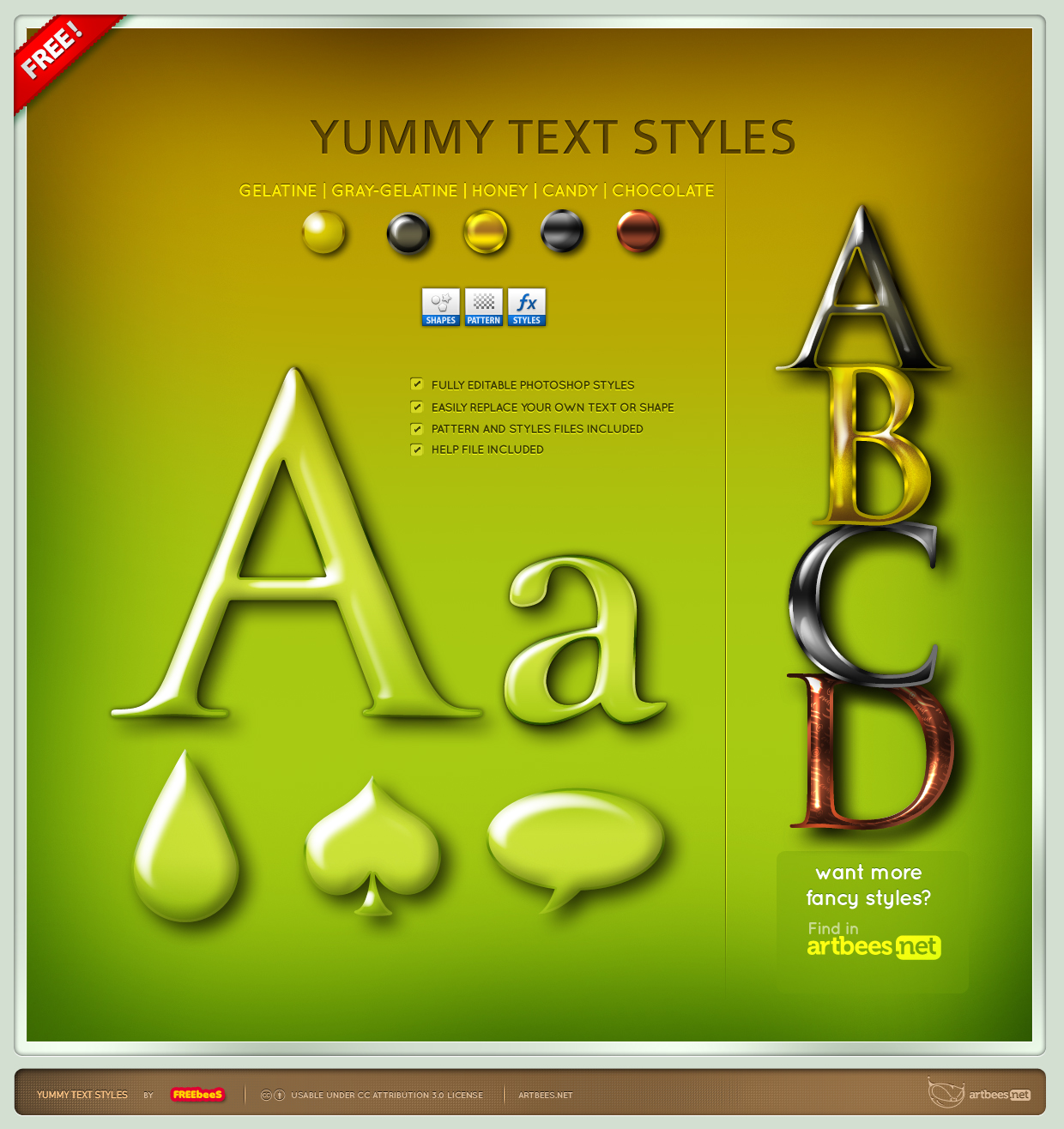Yummy Text Styles by artbees