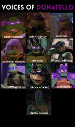 Voices of Donatello