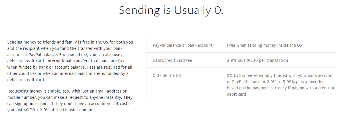 TUTORIAL} Paypal Payments + Tools by sonyaism on DeviantArt