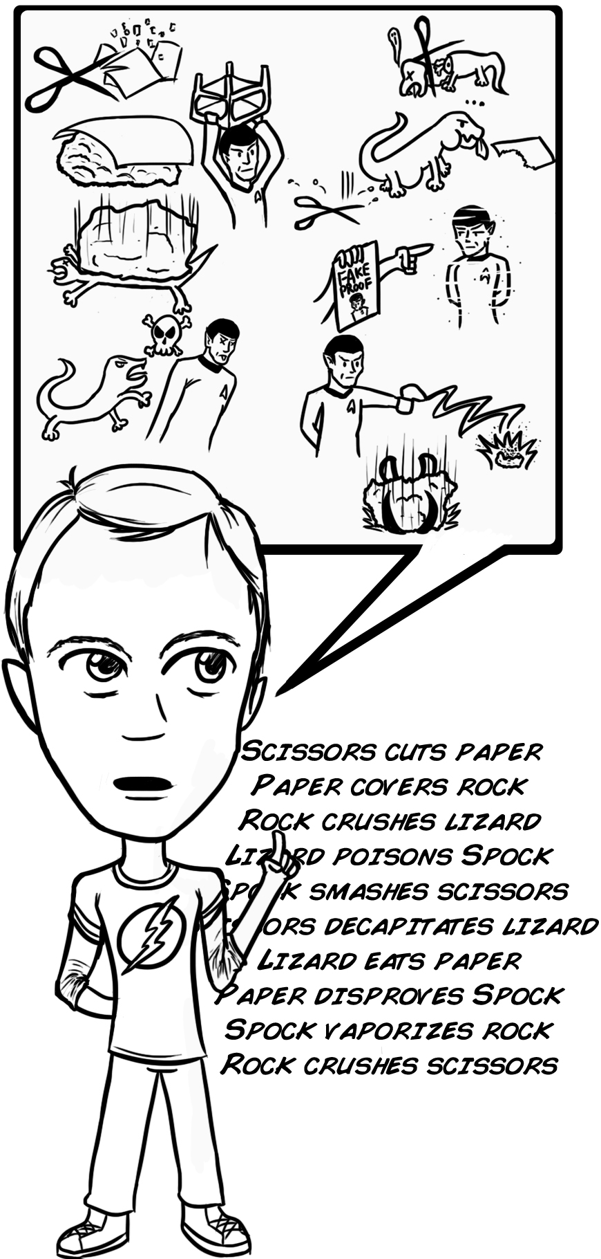 Sheldon Cooper Rock Paper Scissors Lizard Spock Images Filerock Spockjpg Wikimedia Commons By Kirati On