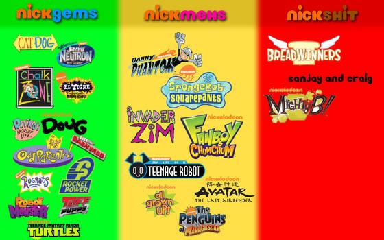 My Opinions on Nicktoons