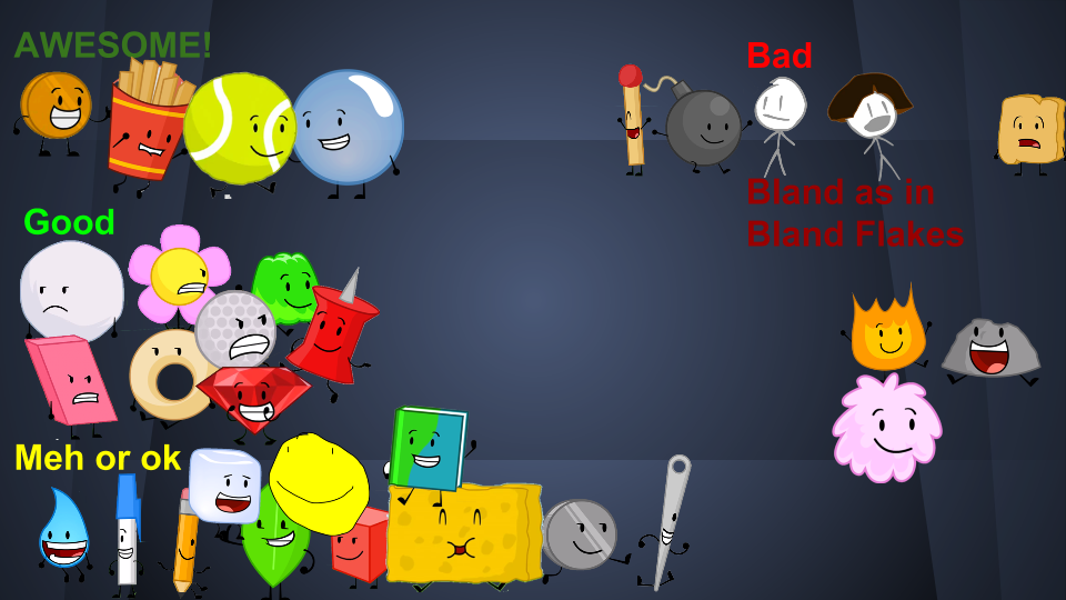 My BFDI Character Ranking by Utopia45 on DeviantArt